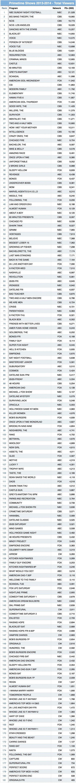 2014 Viewers